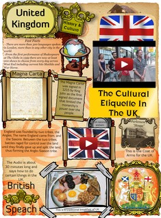 United Kingdom: History&Culture