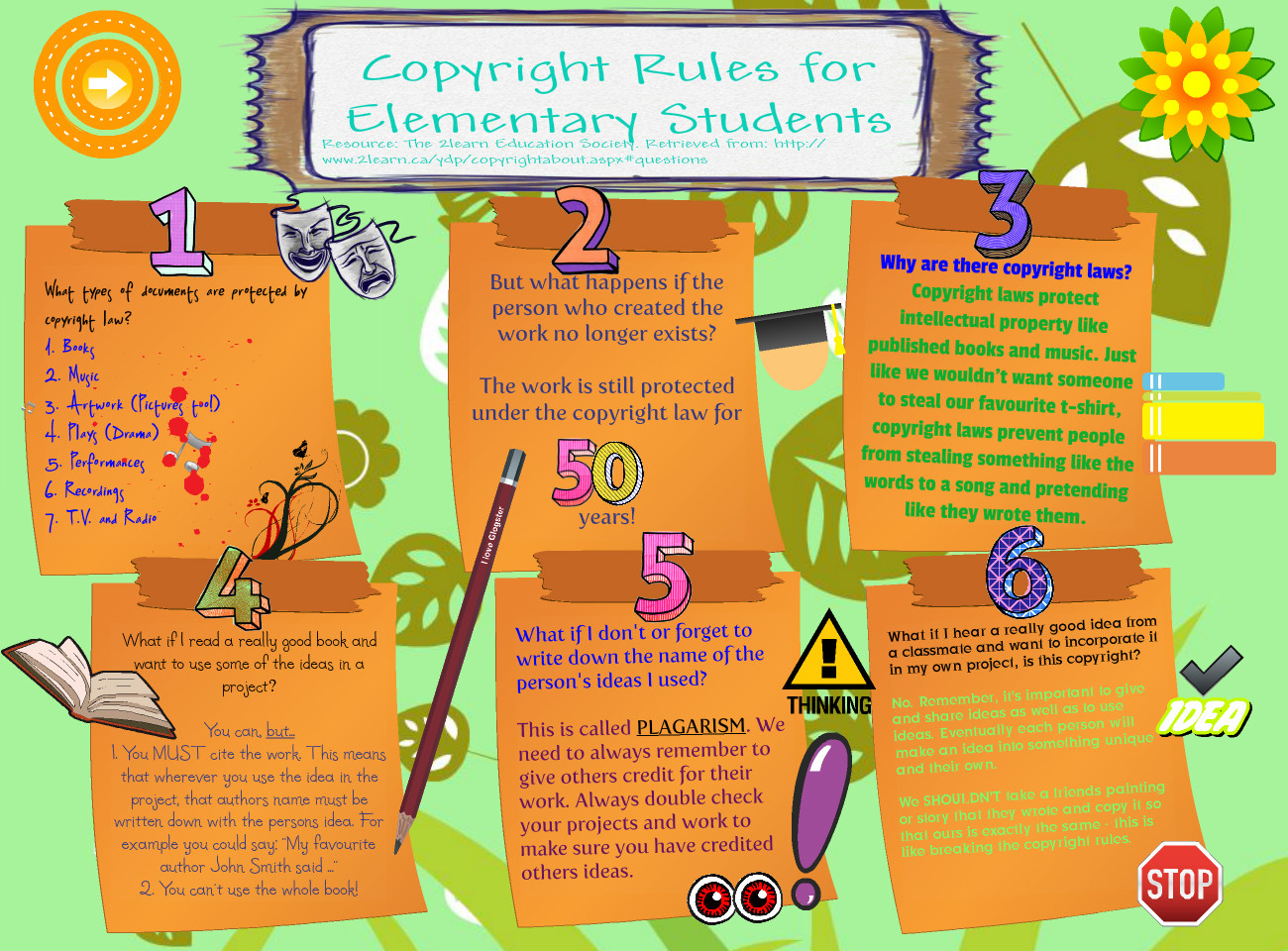 Copyright Rules for Elementary Students