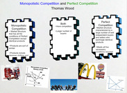 Monopolisitc and Perfect Competition's thumbnail