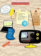 Glogster in the classroom's thumbnail