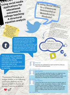 Social Media Effects on Learning