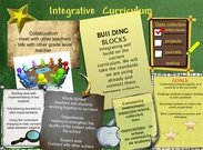 Integrated Curriculum's thumbnail