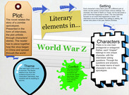 Literary Elements in World War Z's thumbnail