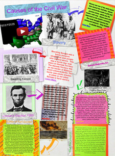 Meghan Reith period 8 causes of the civil war