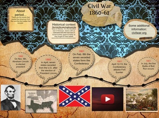 Civil War 1860-61