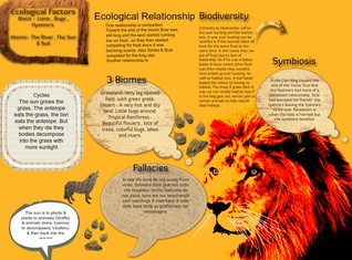 Ecological Relationship Biodiversity
