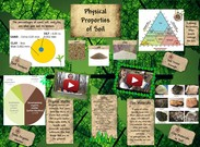 Physical Properties of Soil 's thumbnail