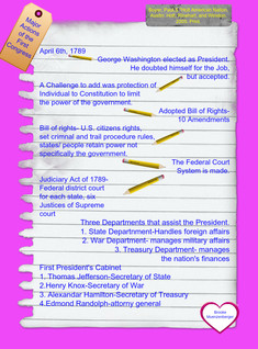 History- Major actions of the first congress