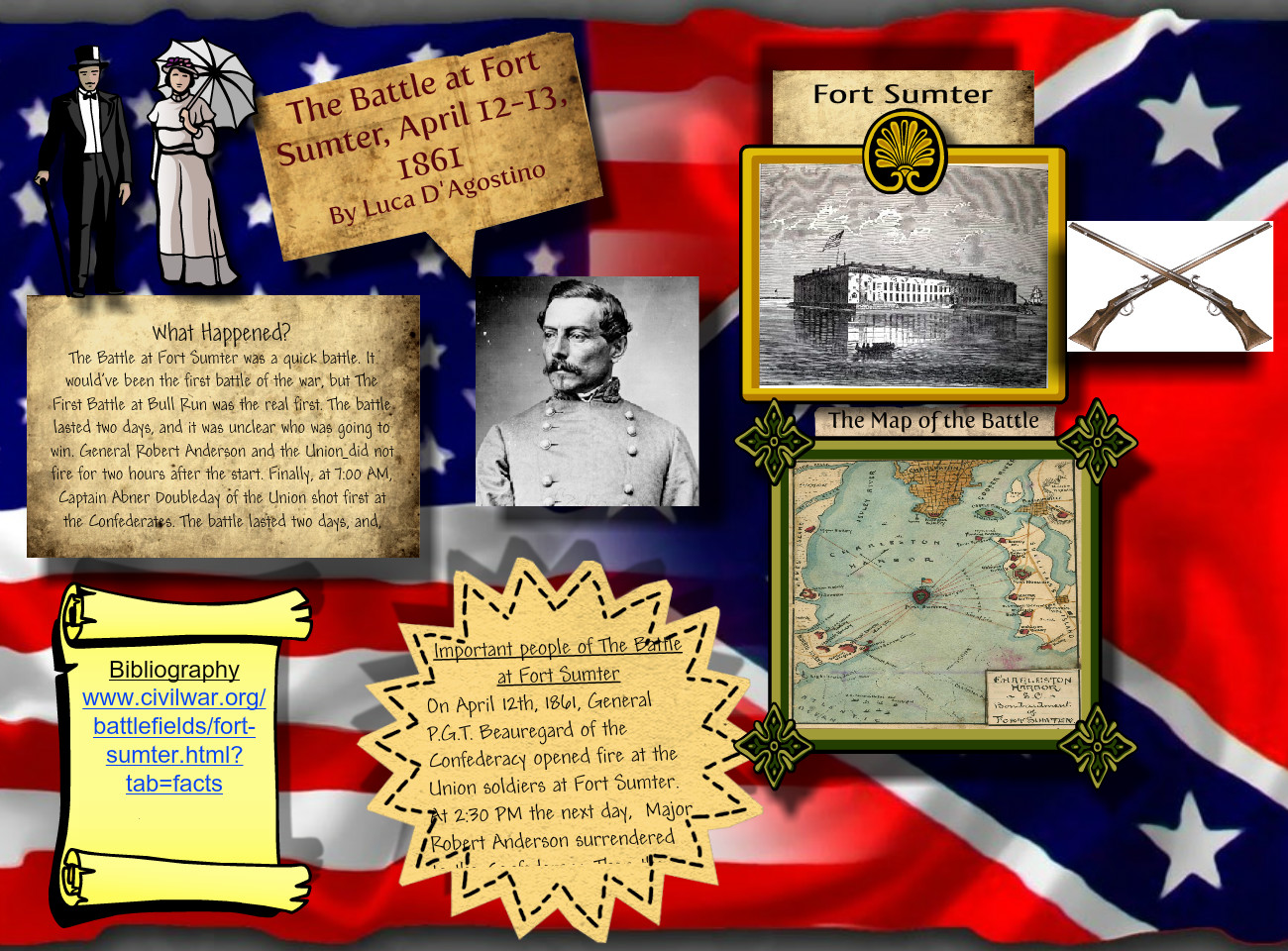 The Battle at Fort Sumter