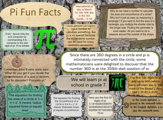Pi fun facts