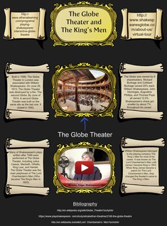 The Globe Theater and The King's Men
