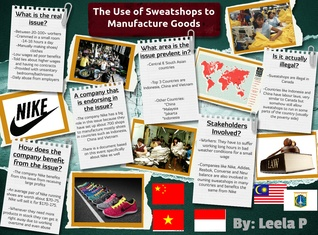 The Use of Sweatshops to Manufacture Goods